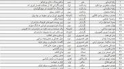جدول نام برگزیدگان و آثار نخستین جشنواره رسانهای ابوذر مازندران